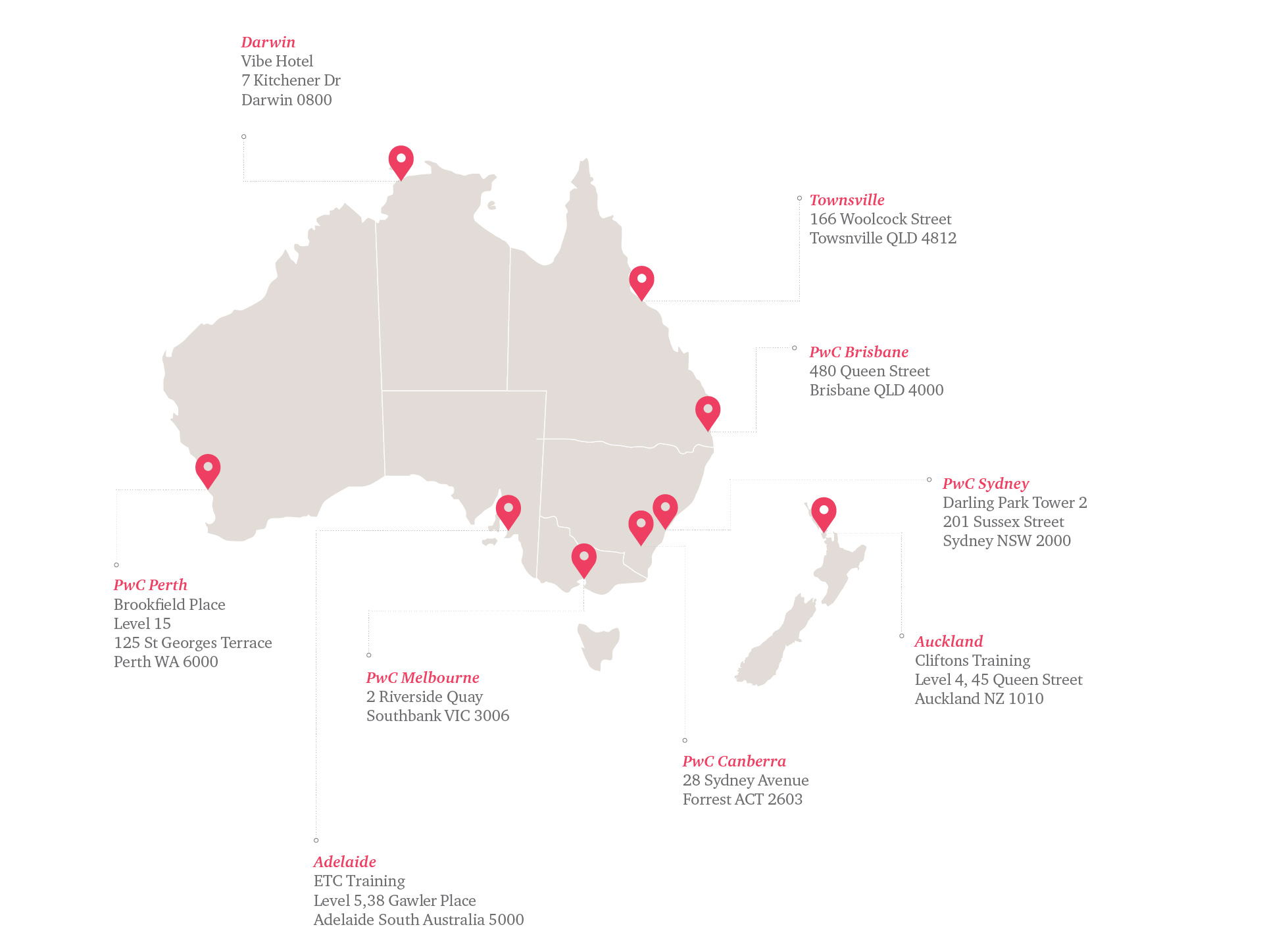 Locations of auditor training courses in Australia and New Zealand